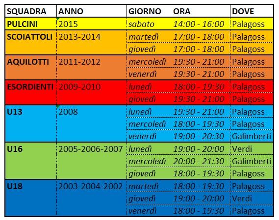 Di seguito gli orari degli allenamenti per l'anno 2020-2021 di tutte le nostre squadre. MINIBASKET E GIOVANILI CAMPI DI GIOCO: Palagoss: Palazzetto in Via Ospitaletto,5 a Bollate loc. Cascina del […]